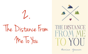 distance from